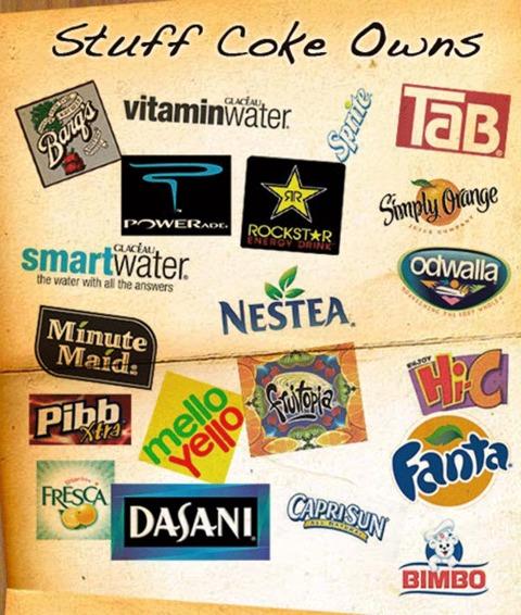 Coke Brands